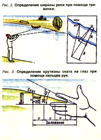 налёт посуде как определить расстояние на местности задач Санкт-Петербург (Финляндский вокзал)