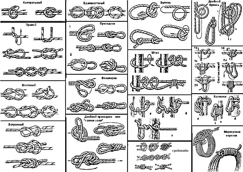 Схемы вязания туристических узлов с названиями